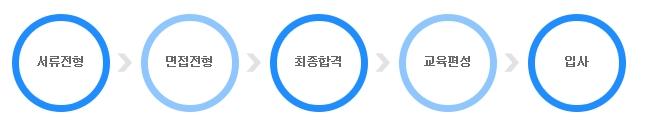 12. 인천공항 보안검색요원 모집공고 연봉3000[퇴직금별도] = 2.jpg